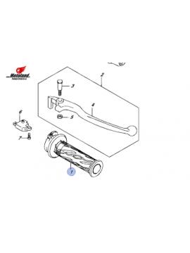 Suzuki Ročka za Plin GSX-R125
